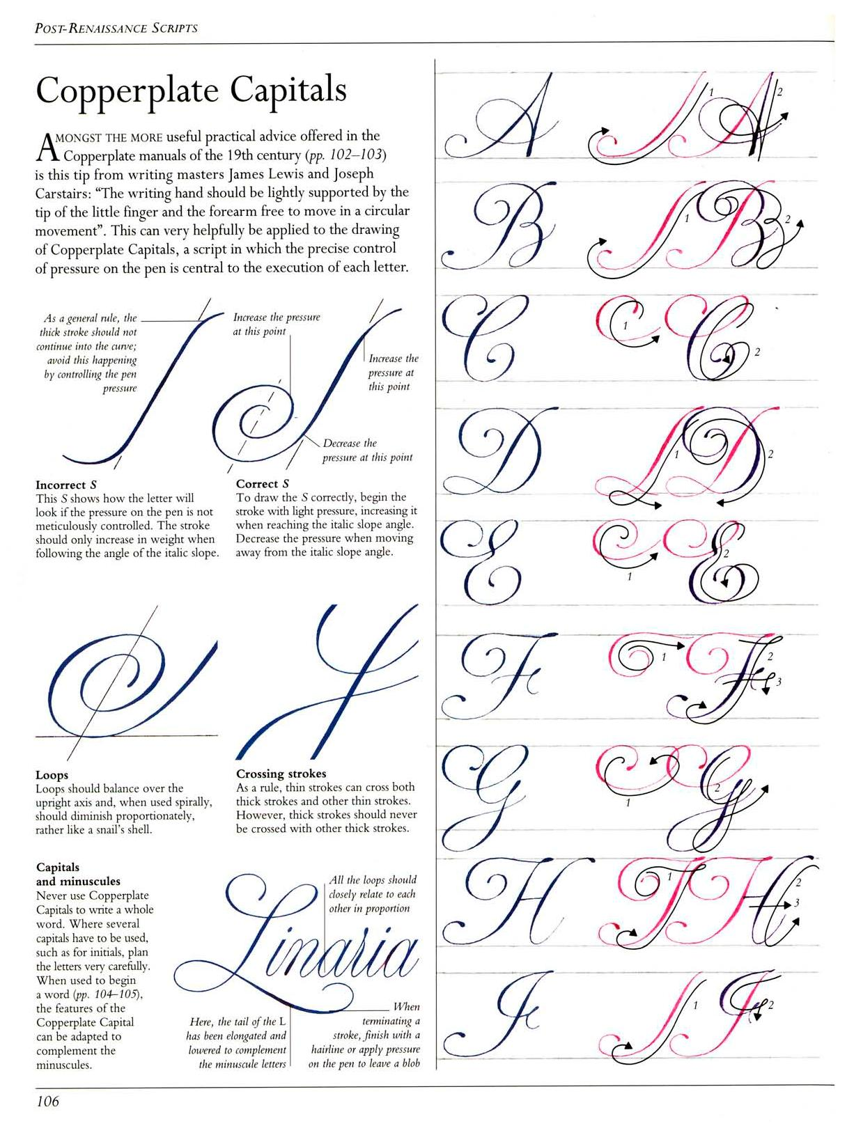 Monogram Font Journal Hand Lettering Alphabet Font Easy Hand