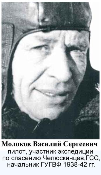 Молоков Василий Сергеевич