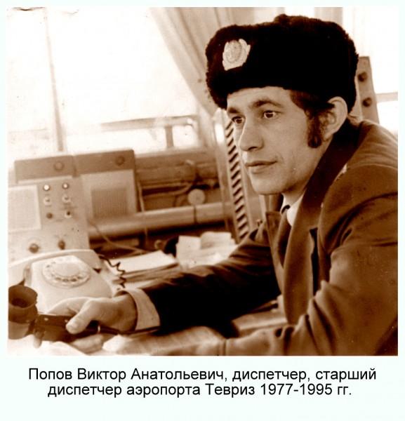 Попов Виктор Анатольевич