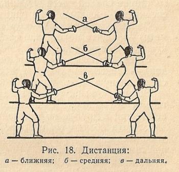 О нюансах выбора дистанции в историческом и классическом фехтовании.