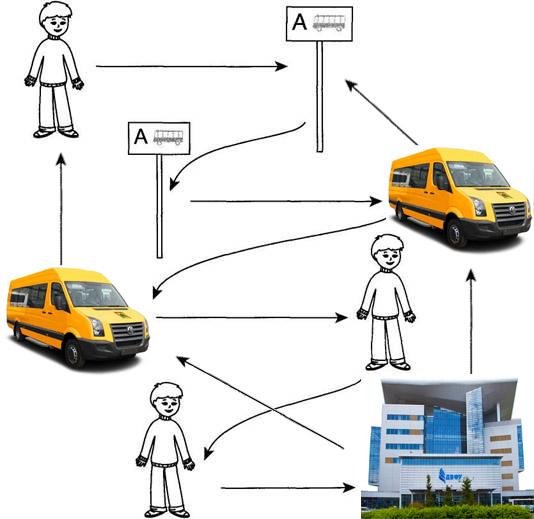 Схема движения автобусов во Владивостоке