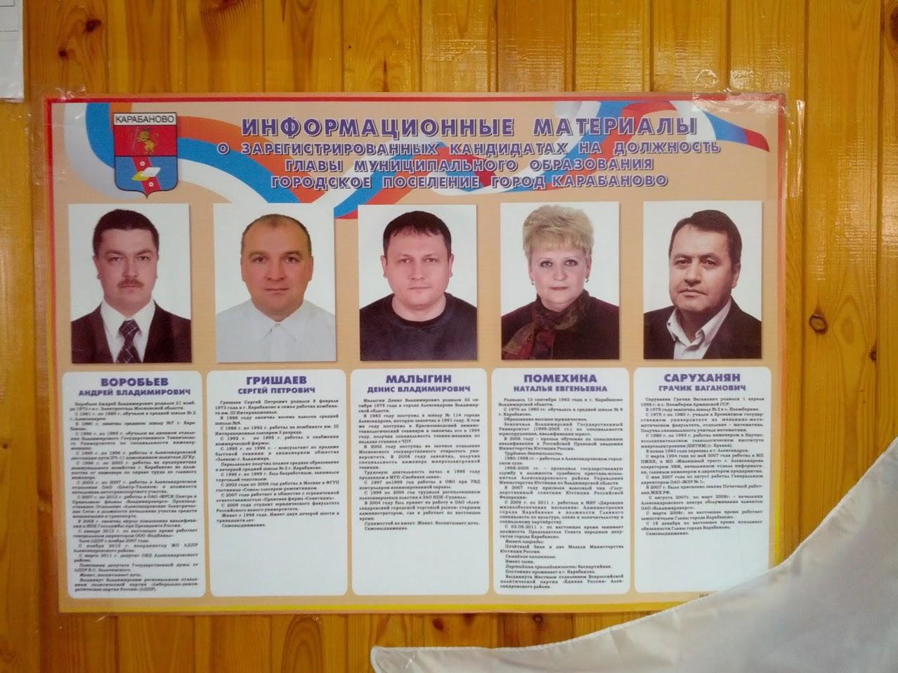 карабаново_кандидаты