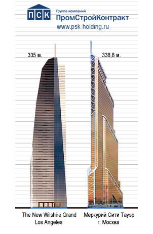 Сравнение небоскрёбов Москвы и Лос Анджелеса