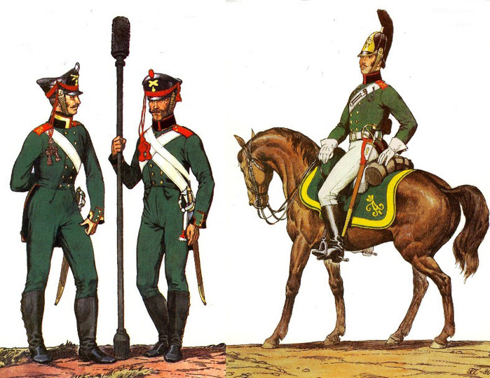 artilleriya-1812.jpg