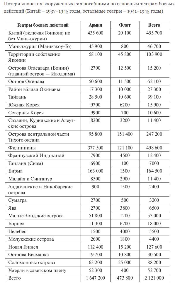 screenshot-document.wikireading.ru-2020-05-04-13-22-07-245.png