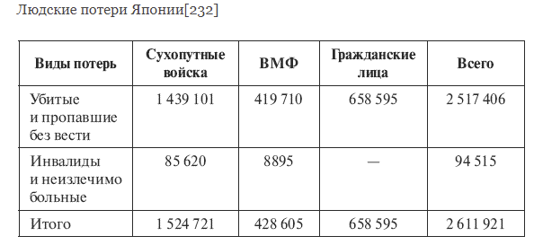 screenshot-document.wikireading.ru-2020-05-04-13-22-42-606.png