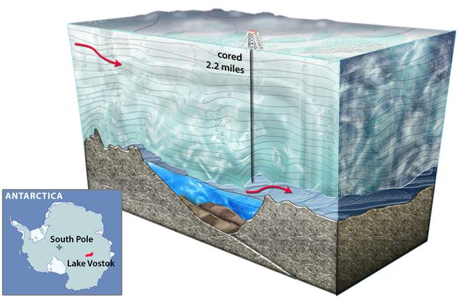 lake-vostok-antarctica-drilling-nsf