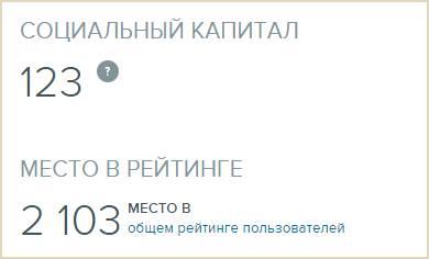 ск + рейтинг