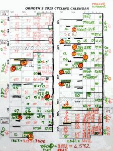 My 2019 Cycling Calendar