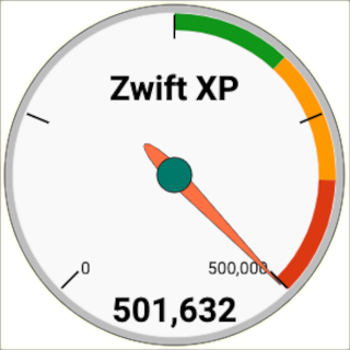 Zwift experience points gauge
