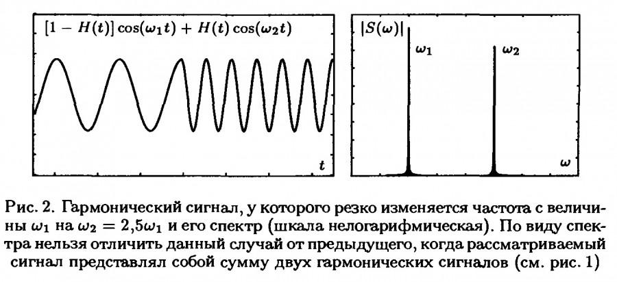 Спектр2