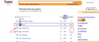 Секретный алгоритм Яндекса