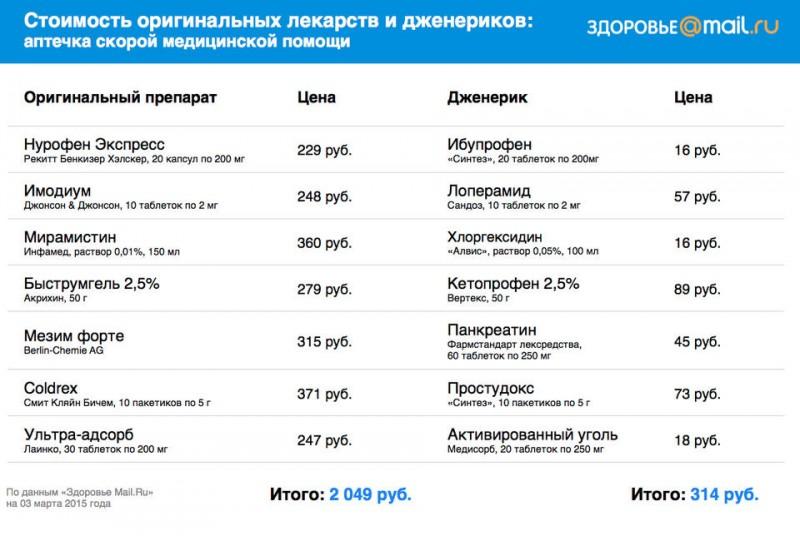 резистон инструкция цена украина