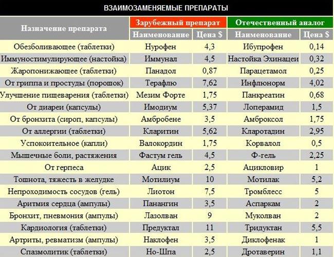 Аптека_2-6 (1)