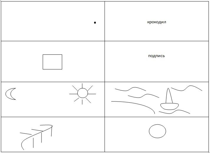 Психологические тесты рисунок слона