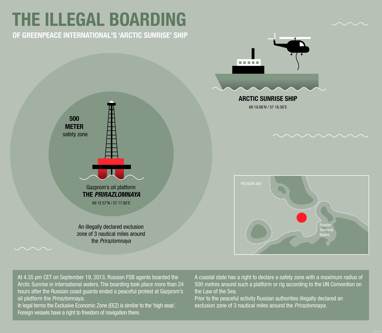 arctic-infographic