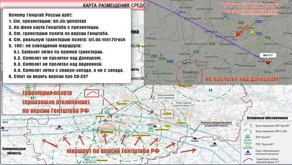 map MO