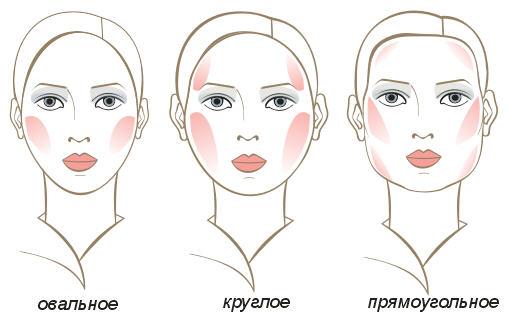korrekciya-lica