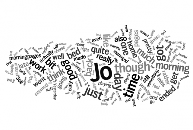 Wordle: 2011 to date...