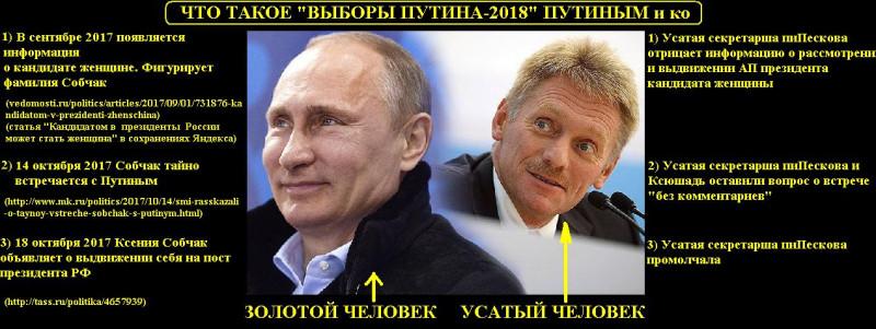 Выборы пересидента РФ.jpeg