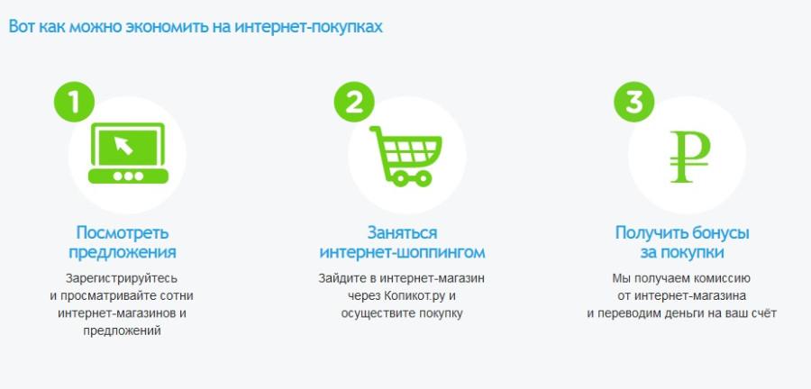 Как покупать дешевле чем в интернете.
