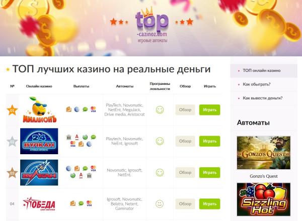 ТОП-10 интернет-казино