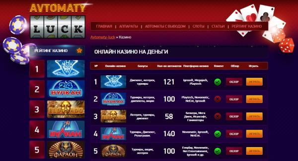 ТОП-10 казино для игры на деньги