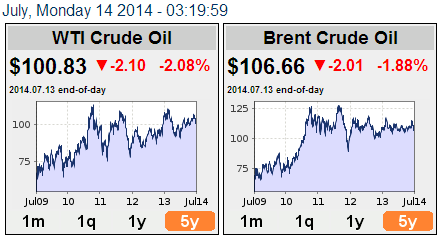 oilprice5yled