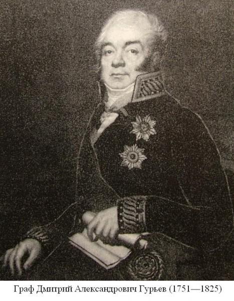 Гурьев-портрет