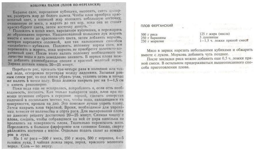 Махмудов- Похлебкин