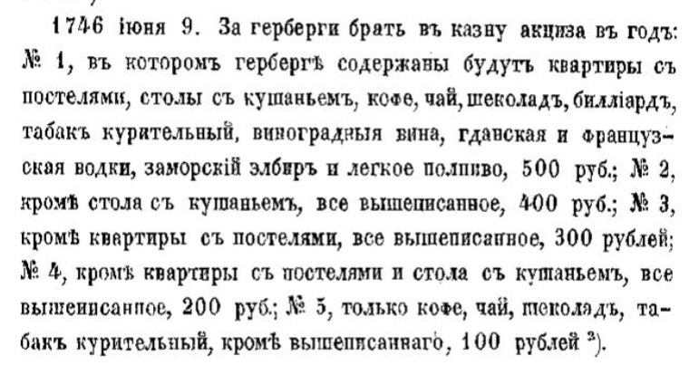 Городские поселения в Российской империи. Т.VII. СПб., 1864.