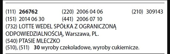 Ptasie Mleczko R-266762 - Новости патентного ведомства