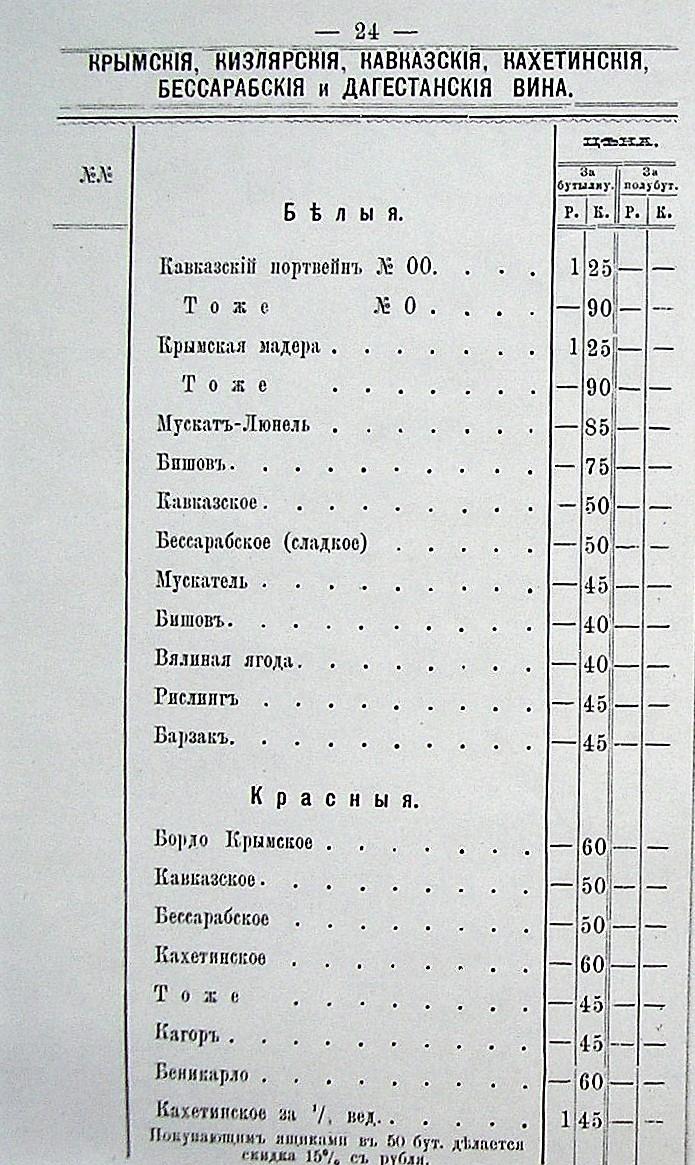 Экспонаты XVI Всероссийской выставки в Нижнем Новгороде (1896)