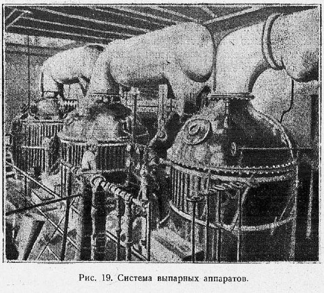 Фрагмент технологической линии американского завода сгущенного молока (1930)