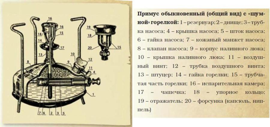 Примус-схема