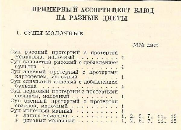 певзнер диетолог