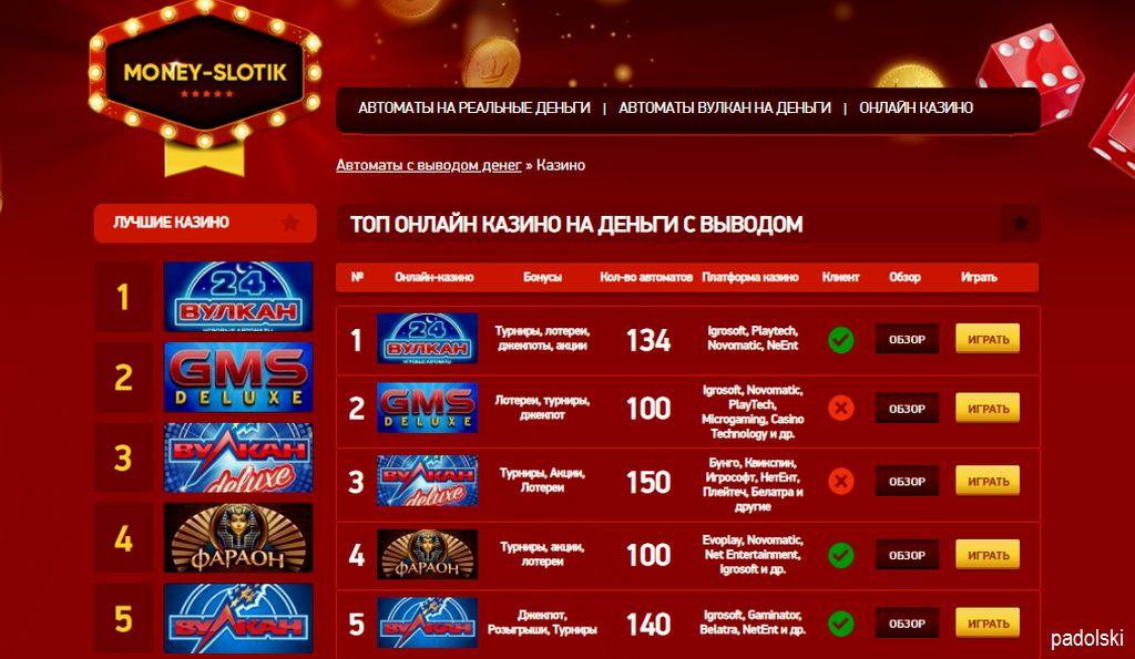 Ігровий хостинг 10 рублів слот