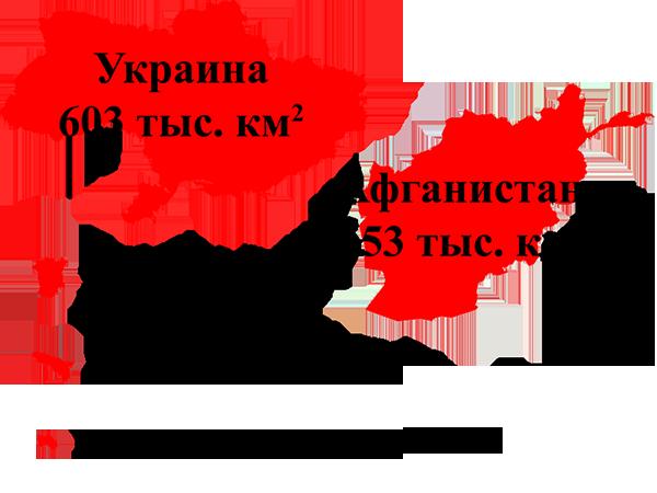 Сравнение площади Украины с площадью других государств