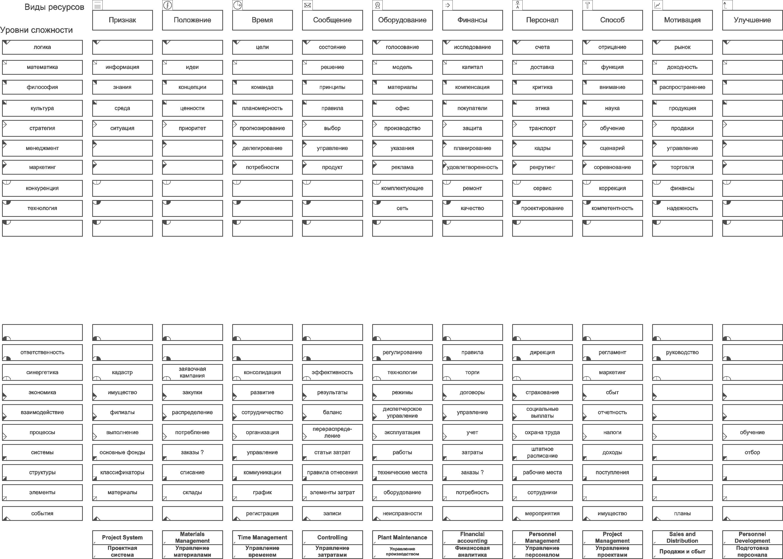 ИУС П Т Разделы (2).png