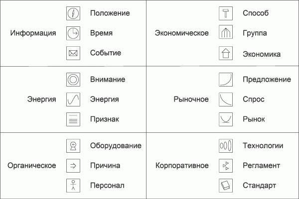 Ресурсы.png