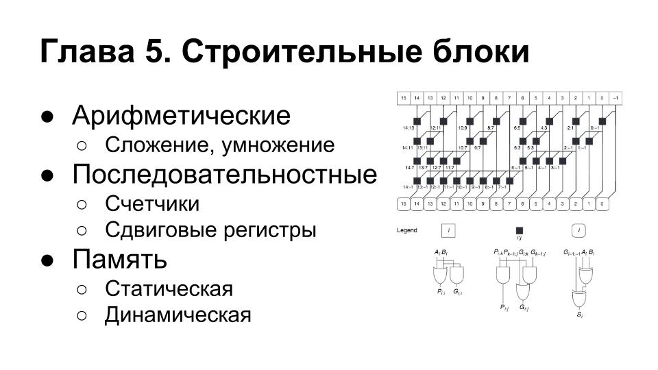 Харрис & Харрис на русском (8).png
