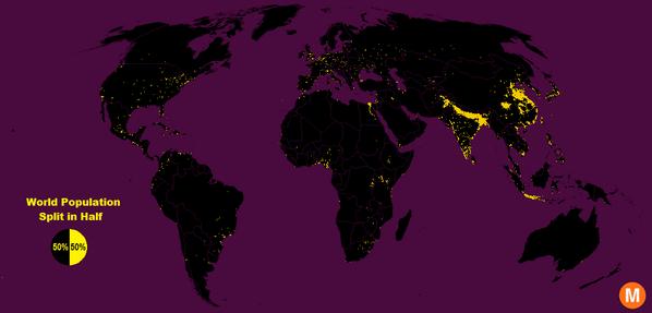 half of world pop