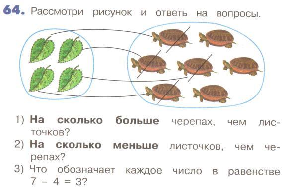 Черепашки