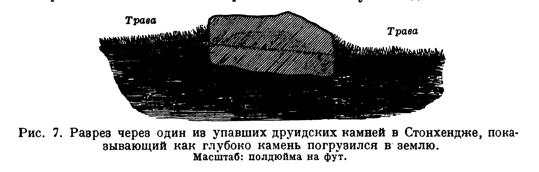 Дарвин Ч. Том 2. Зоологические работы. Дождевые черви. Геологические работы. (1936) Стонхендж
