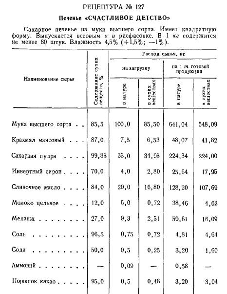 Рецептуры на печенье, галеты и вафли. М., 1969