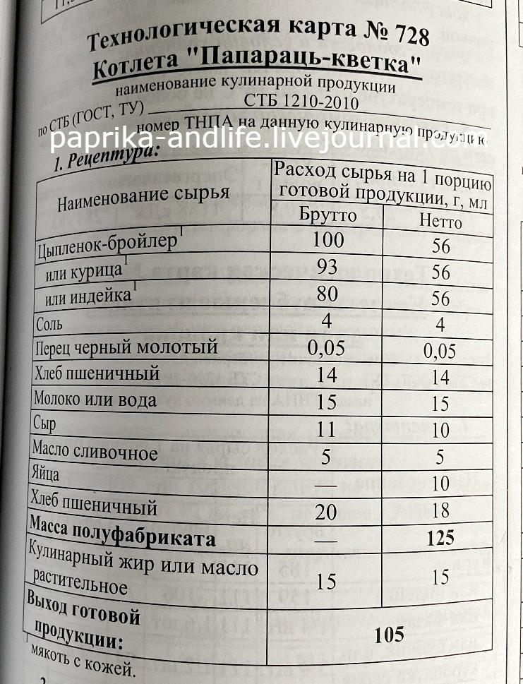 Сборник технологических карт на кулинарную продукцию общественного питания. Мн, 2019