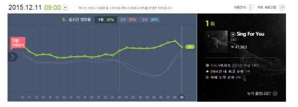 exo chart.png