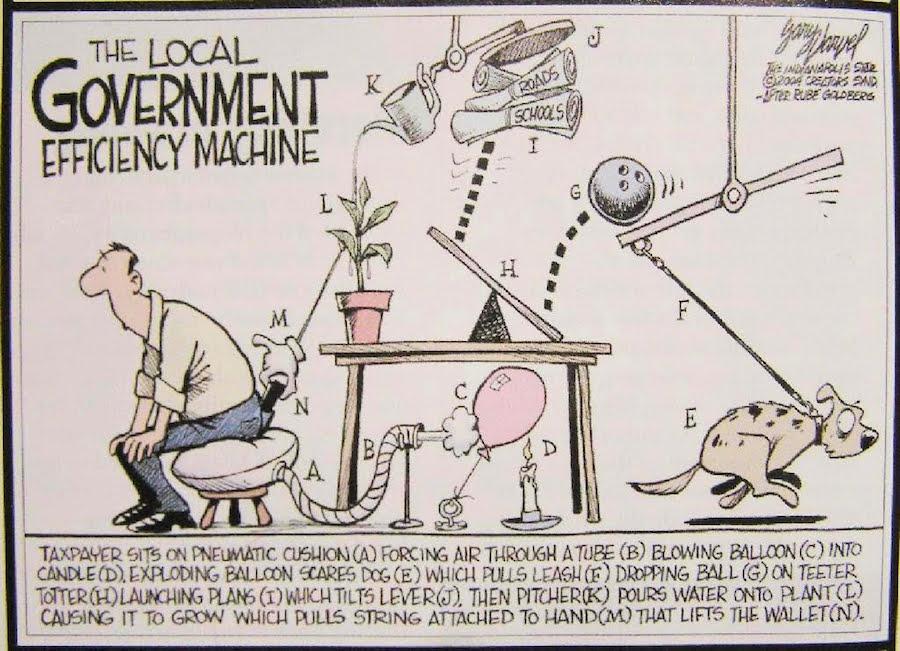 Rube Goldberg Cartoon