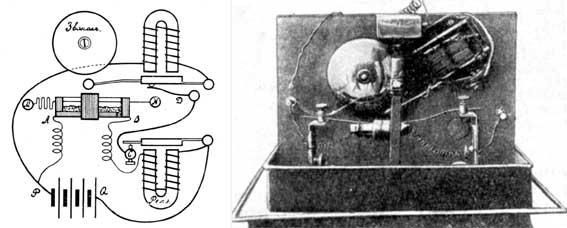 Изобретения своими руками радио