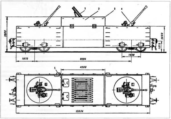 Железный орган Сталина